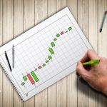 Schulden financiële analyse budgetcoach